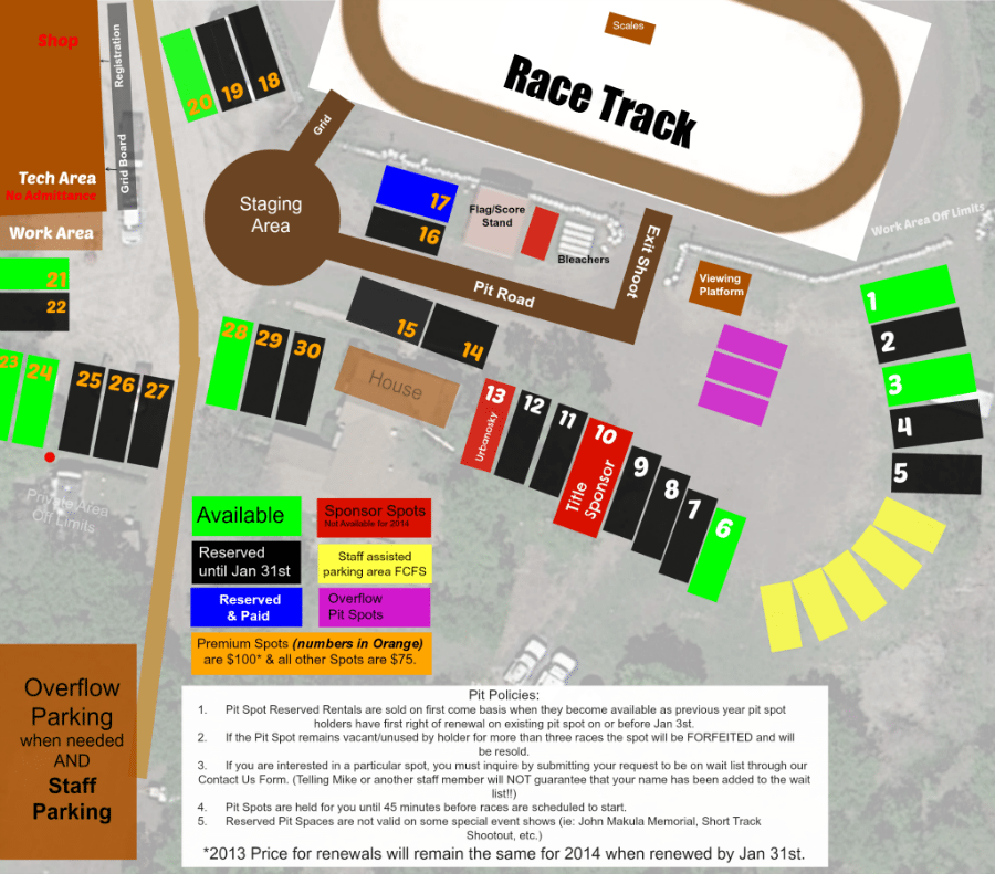 KAM Kartway Pit Parking Diagram